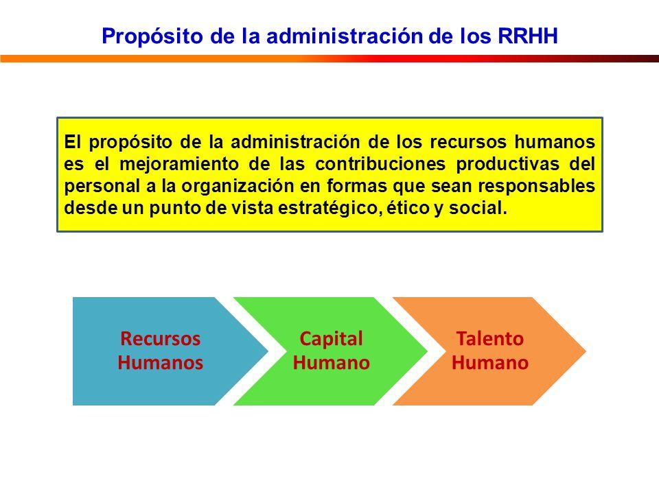 Propósito de la administración de los RRHH