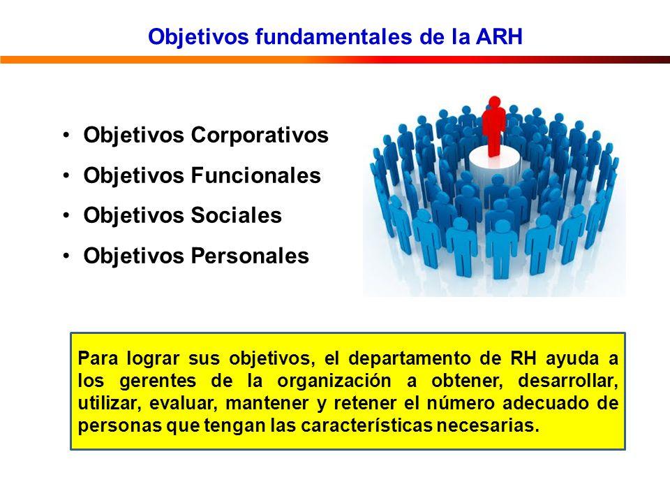 Objetivos fundamentales de la ARH