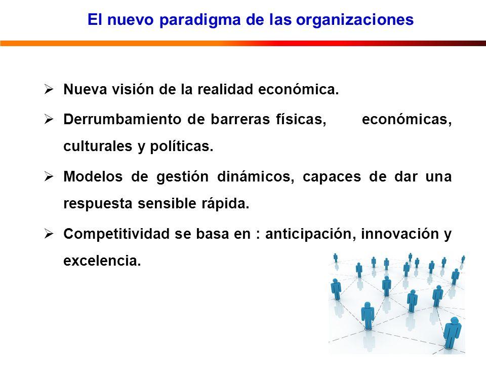 El nuevo paradigma de las organizaciones