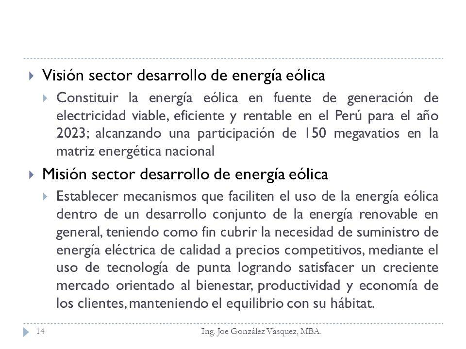 Visión sector desarrollo de energía eólica