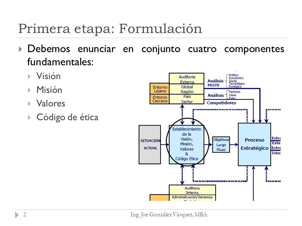 Primera etapa: Formulación