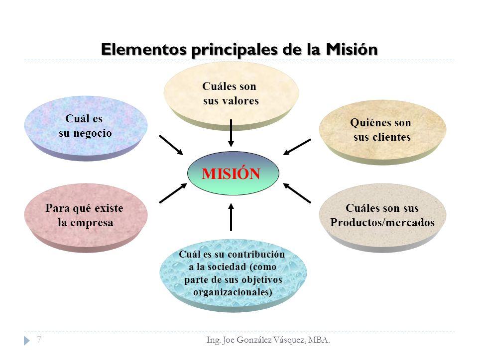 Elementos principales de la Misión Cuál es su contribución