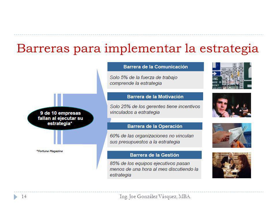 Barreras para implementar la estrategia