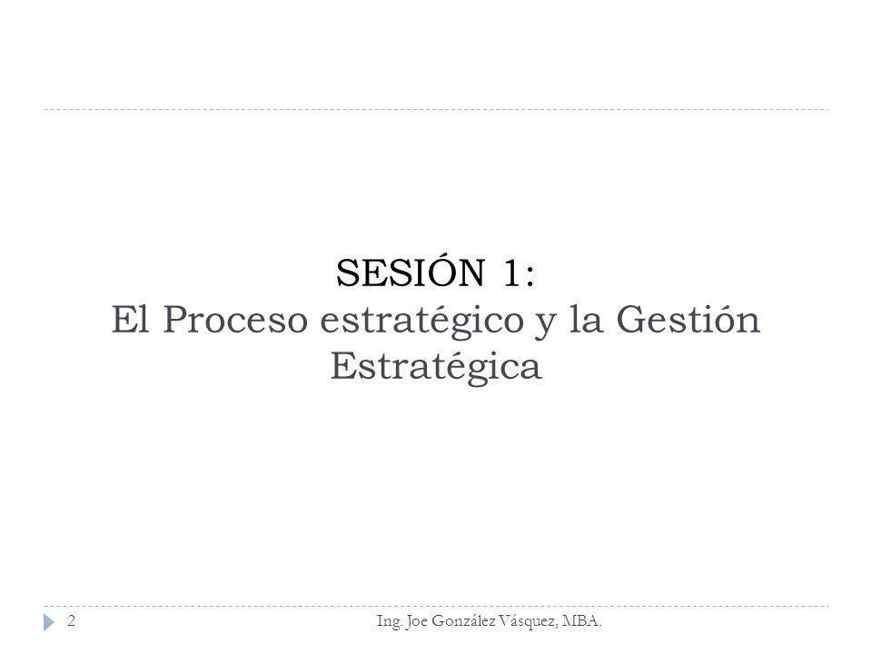 SESIÓN 1: El Proceso estratégico y la Gestión Estratégica