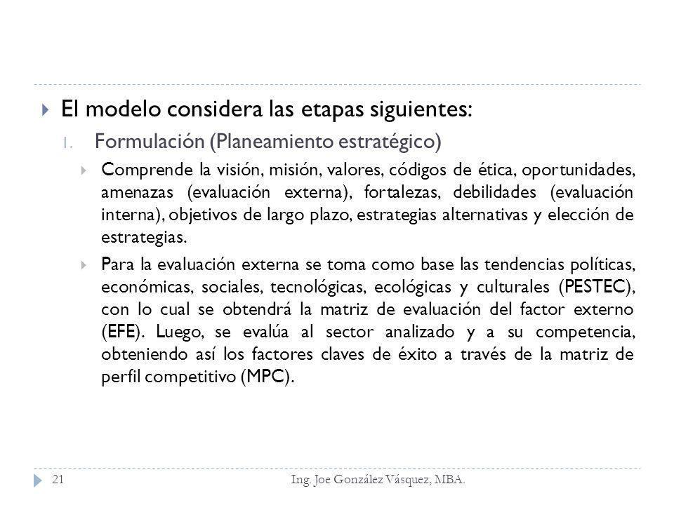 El modelo considera las etapas siguientes: