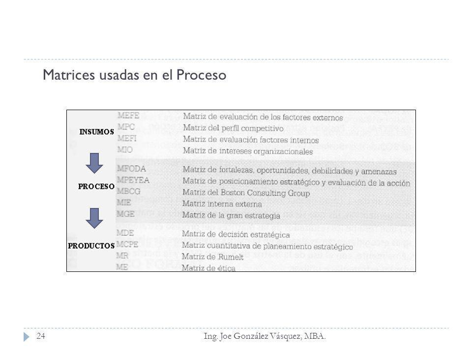 Matrices usadas en el Proceso