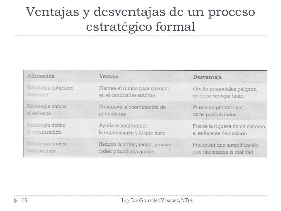 Ventajas y desventajas de un proceso estratégico formal