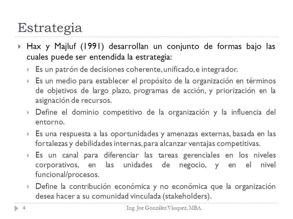 Estrategia Hax y Majluf (1991) desarrollan un conjunto de formas bajo las cuales puede ser entendida la estrategia:
