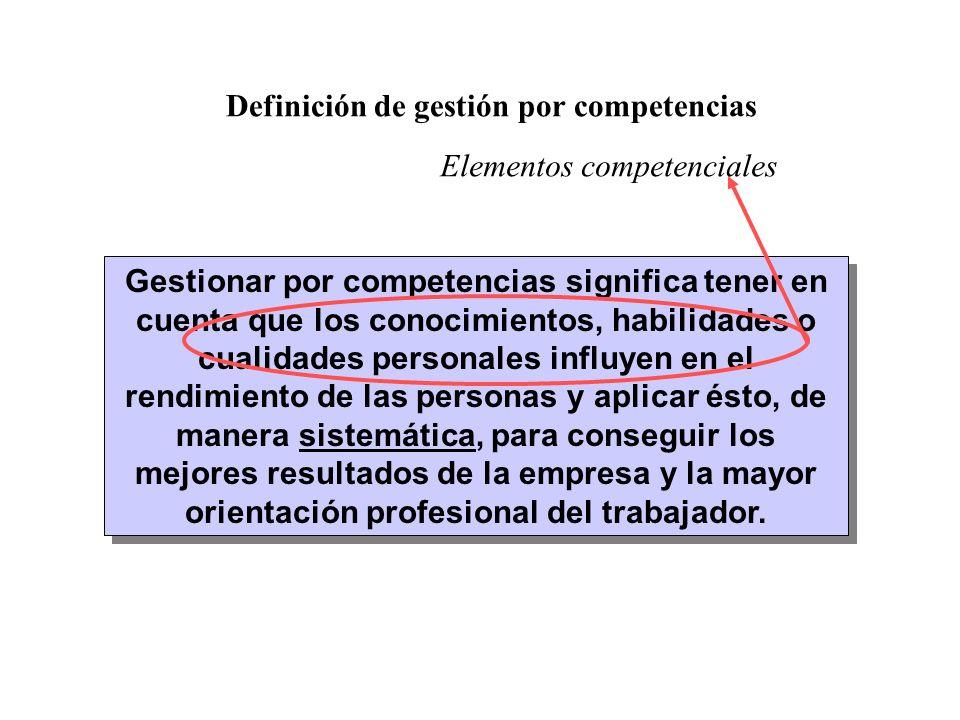 Definición de gestión por competencias