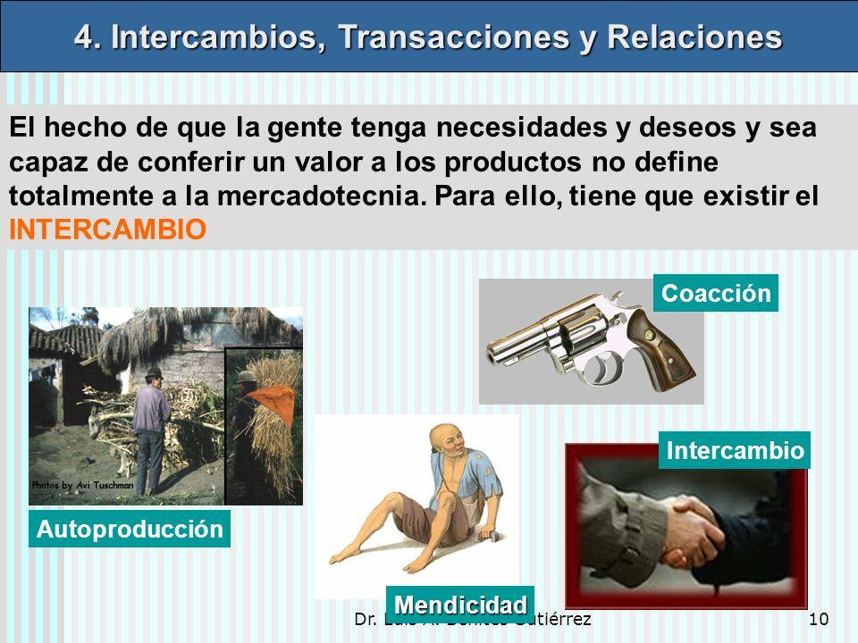 4. Intercambios, Transacciones y Relaciones
