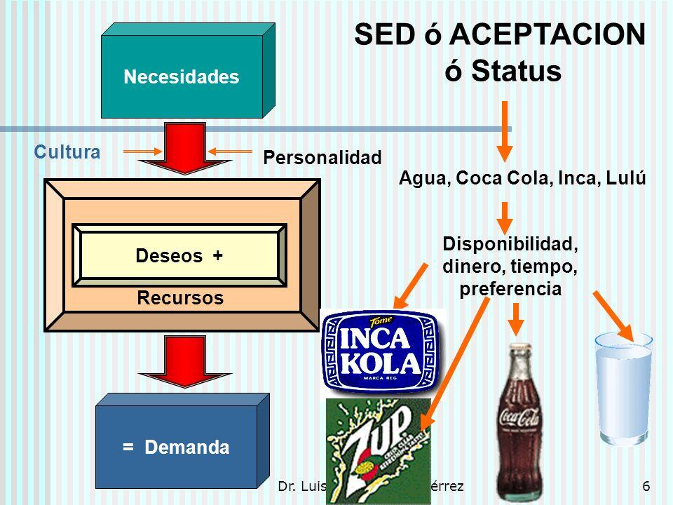 Agua, Coca Cola, Inca, Lulú dinero, tiempo, preferencia