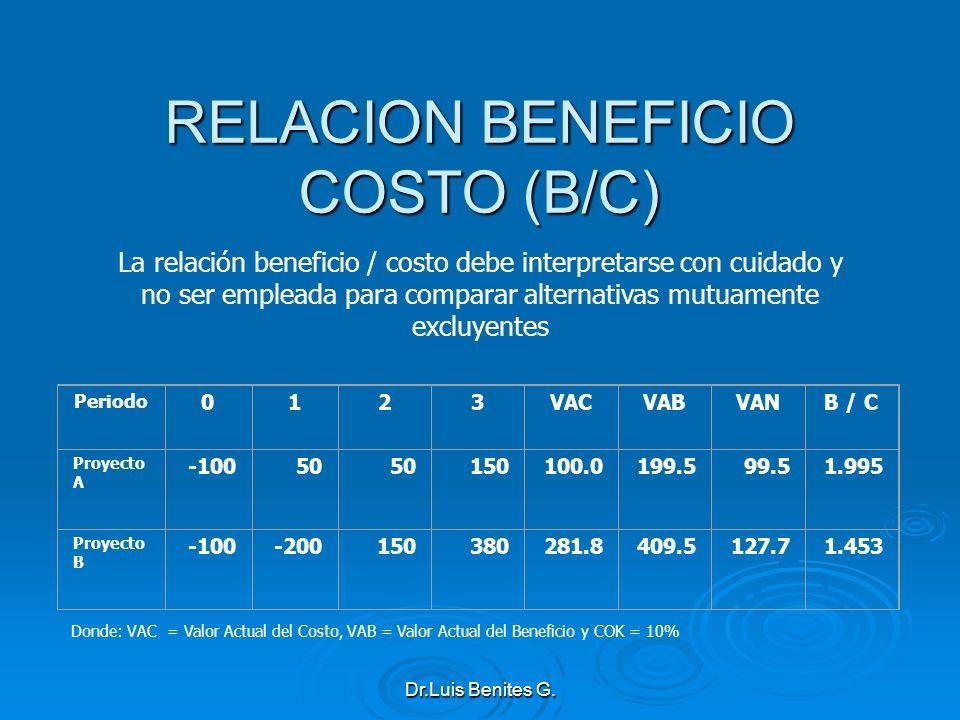 RELACION BENEFICIO COSTO (B/C)