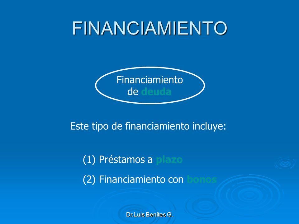 FINANCIAMIENTO Financiamiento de deuda