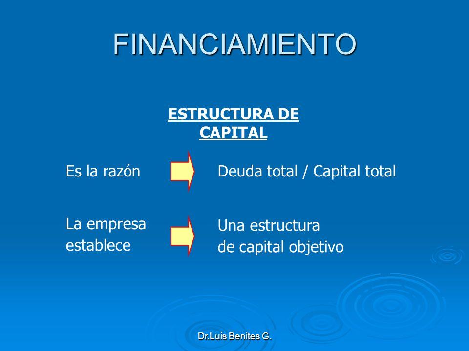 FINANCIAMIENTO ESTRUCTURA DE CAPITAL Es la razón