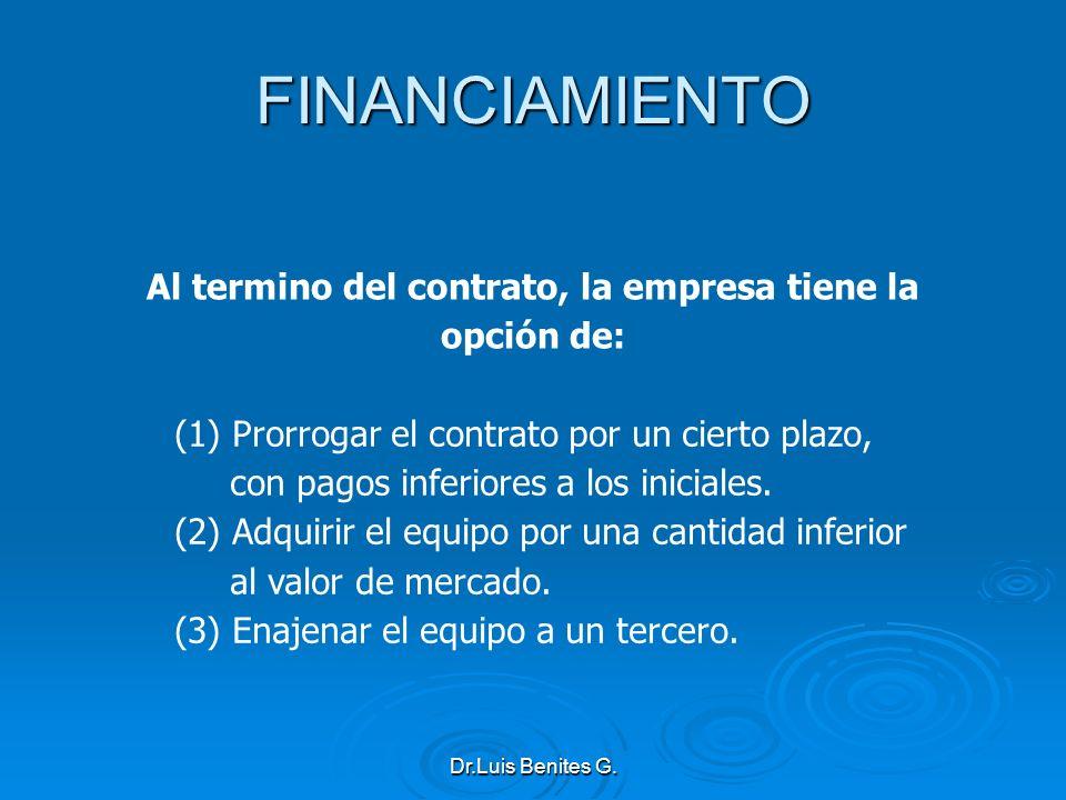 Al termino del contrato, la empresa tiene la opción de: