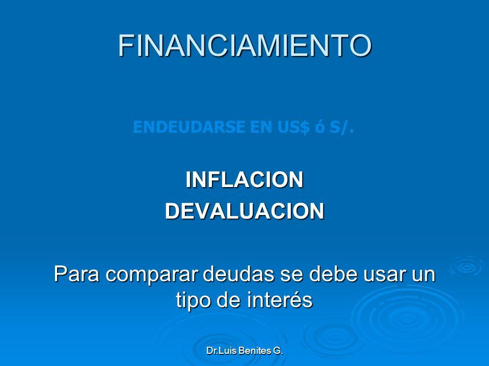 Para comparar deudas se debe usar un tipo de interés