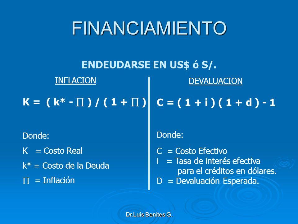 FINANCIAMIENTO ENDEUDARSE EN US$ ó S/. K = ( k* -  ) / ( 1 +  )