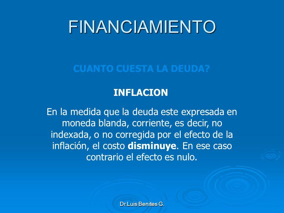 FINANCIAMIENTO CUANTO CUESTA LA DEUDA INFLACION