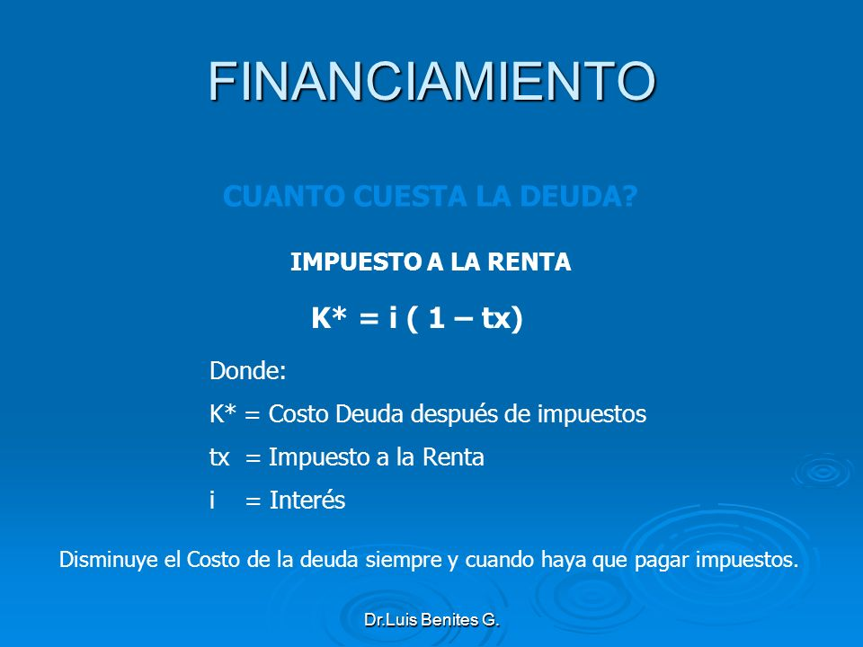 FINANCIAMIENTO CUANTO CUESTA LA DEUDA K* = i ( 1 – tx)