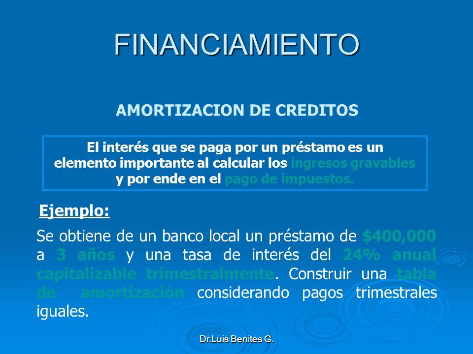 FINANCIAMIENTO AMORTIZACION DE CREDITOS Ejemplo: