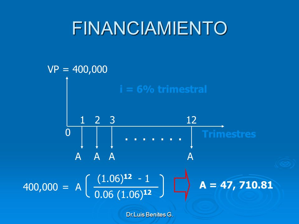 FINANCIAMIENTO 1 2 3 12 A VP = 400,000 Trimestres . . . . . . .