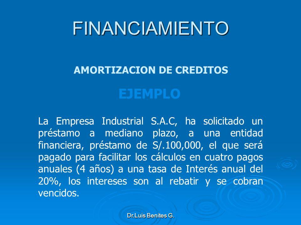 FINANCIAMIENTO EJEMPLO AMORTIZACION DE CREDITOS