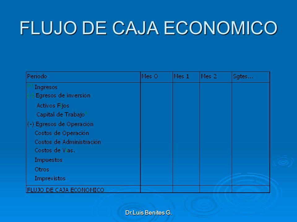FLUJO DE CAJA ECONOMICO