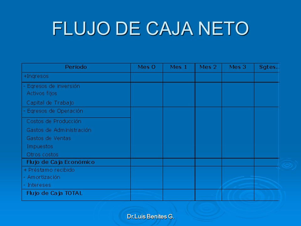 FLUJO DE CAJA NETO Dr.Luis Benites G.