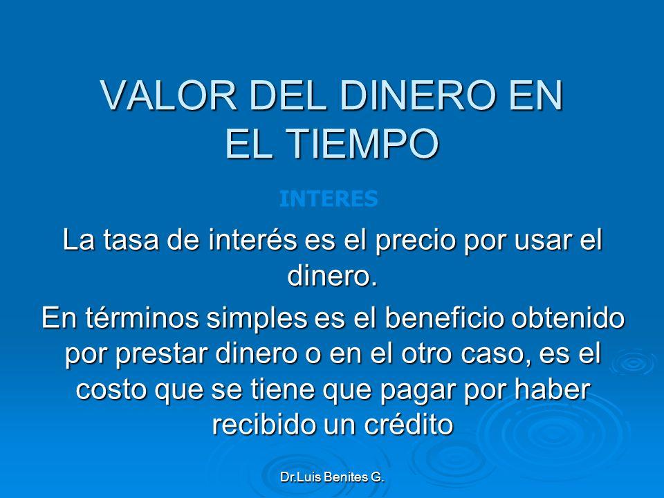 VALOR DEL DINERO EN EL TIEMPO