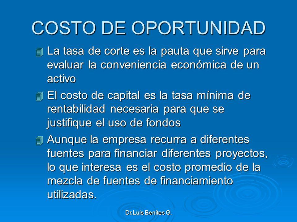COSTO DE OPORTUNIDAD La tasa de corte es la pauta que sirve para evaluar la conveniencia económica de un activo.