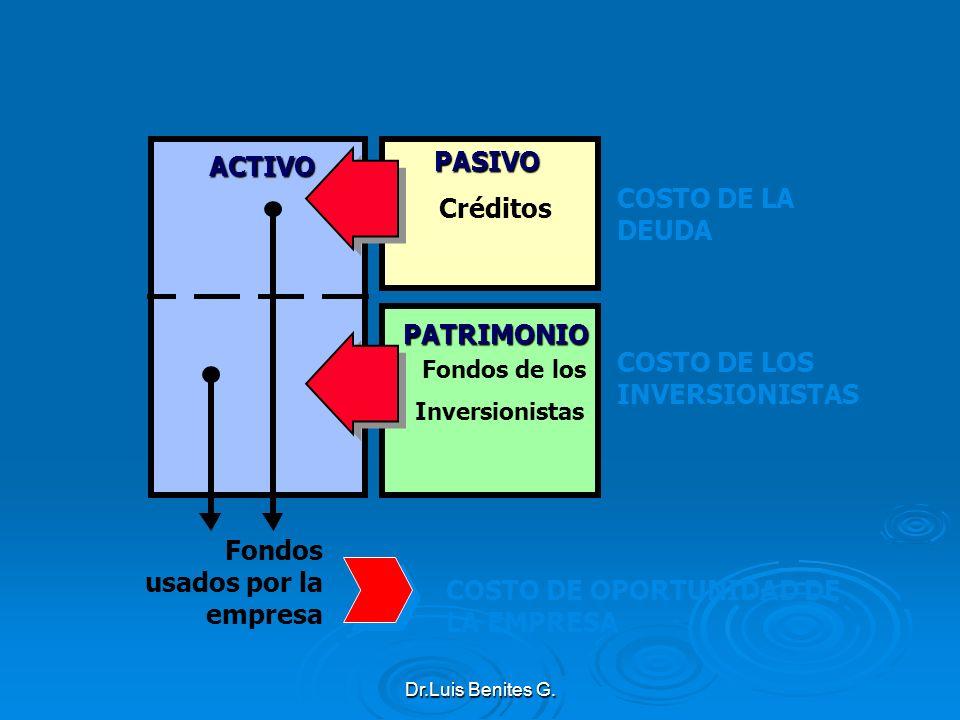 ACTIVO PASIVO PATRIMONIO