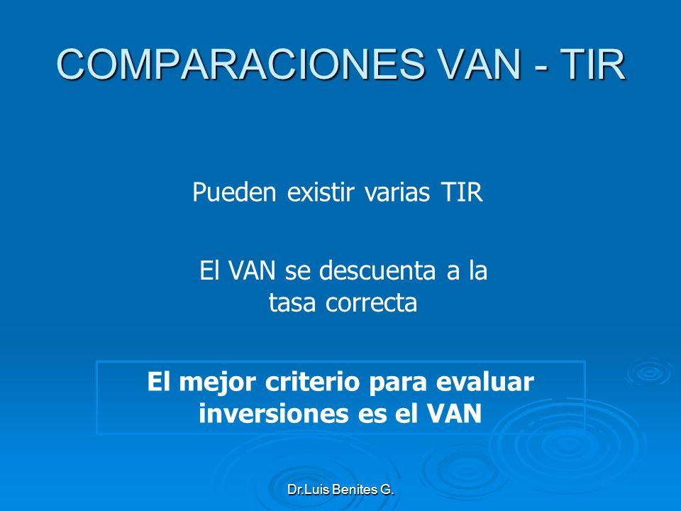 COMPARACIONES VAN - TIR
