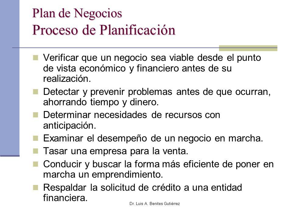 Plan de Negocios Proceso de Planificación