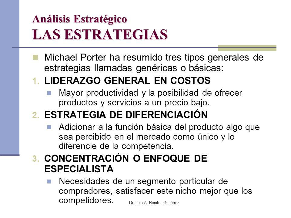 Análisis Estratégico LAS ESTRATEGIAS
