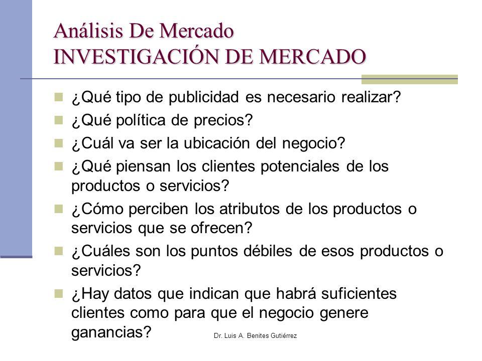 Análisis De Mercado INVESTIGACIÓN DE MERCADO