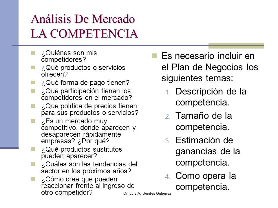Análisis De Mercado LA COMPETENCIA