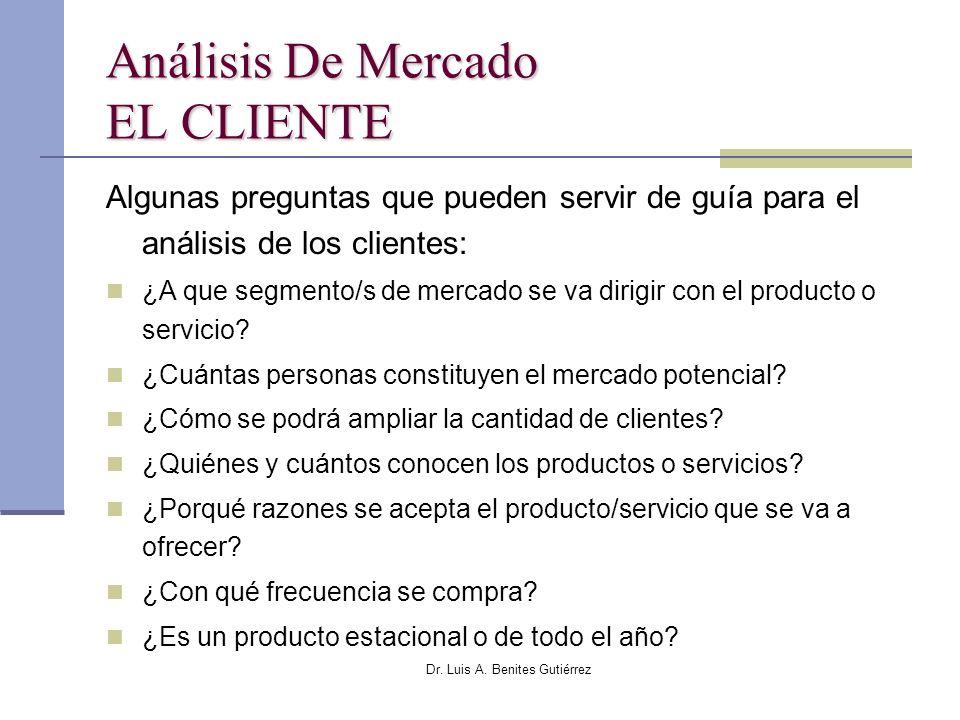 Análisis De Mercado EL CLIENTE