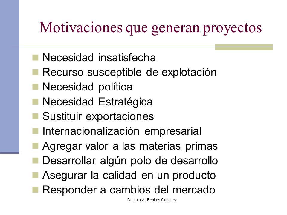 Motivaciones que generan proyectos