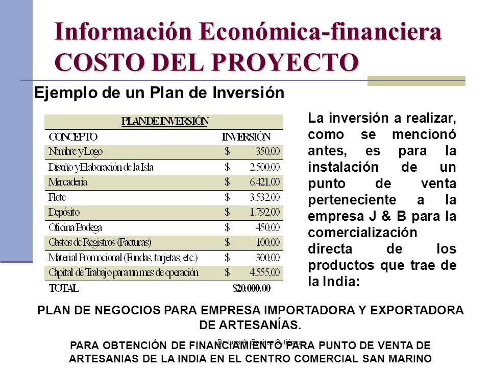 Información Económica-financiera COSTO DEL PROYECTO