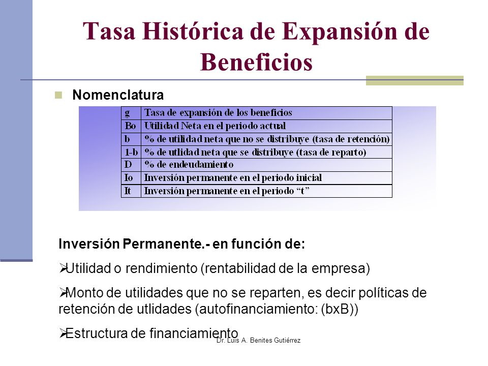 Tasa Histórica de Expansión de Beneficios