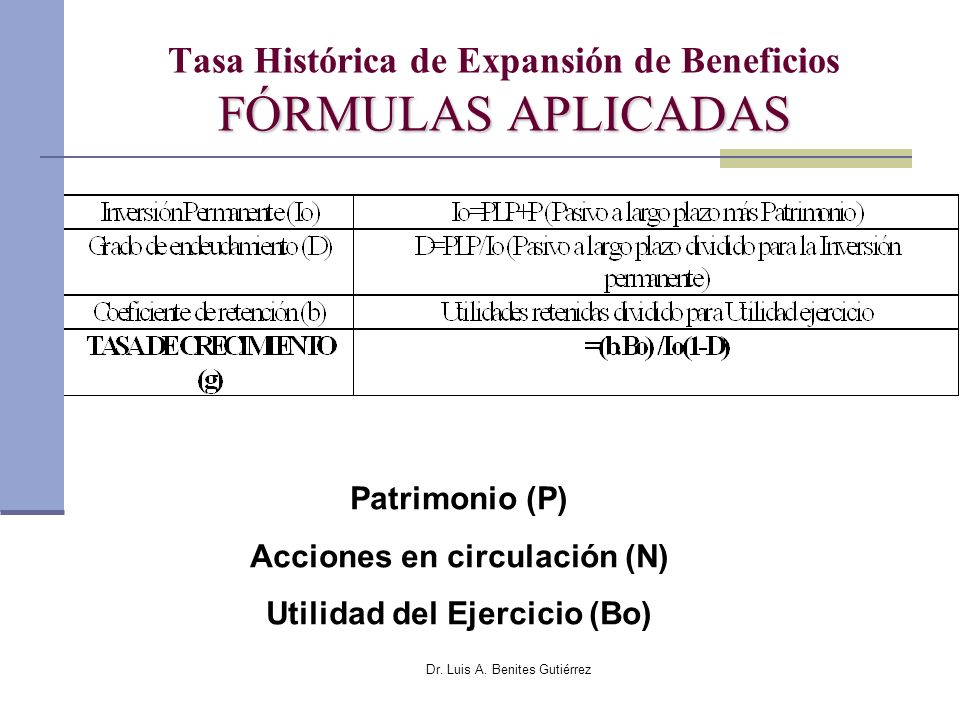 Tasa Histórica de Expansión de Beneficios FÓRMULAS APLICADAS