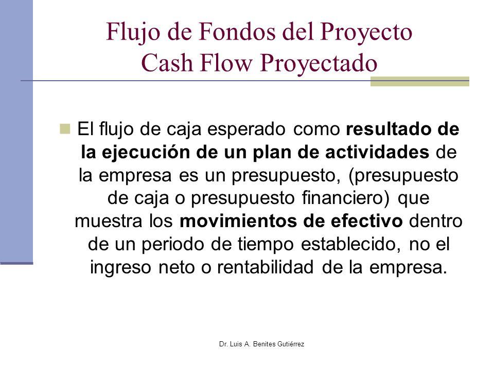 Flujo de Fondos del Proyecto Cash Flow Proyectado