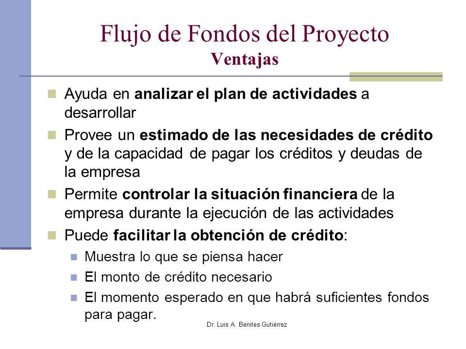 Flujo de Fondos del Proyecto Ventajas