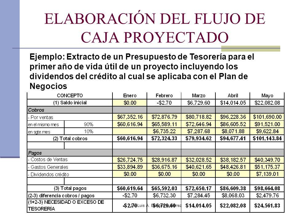 ELABORACIÓN DEL FLUJO DE CAJA PROYECTADO