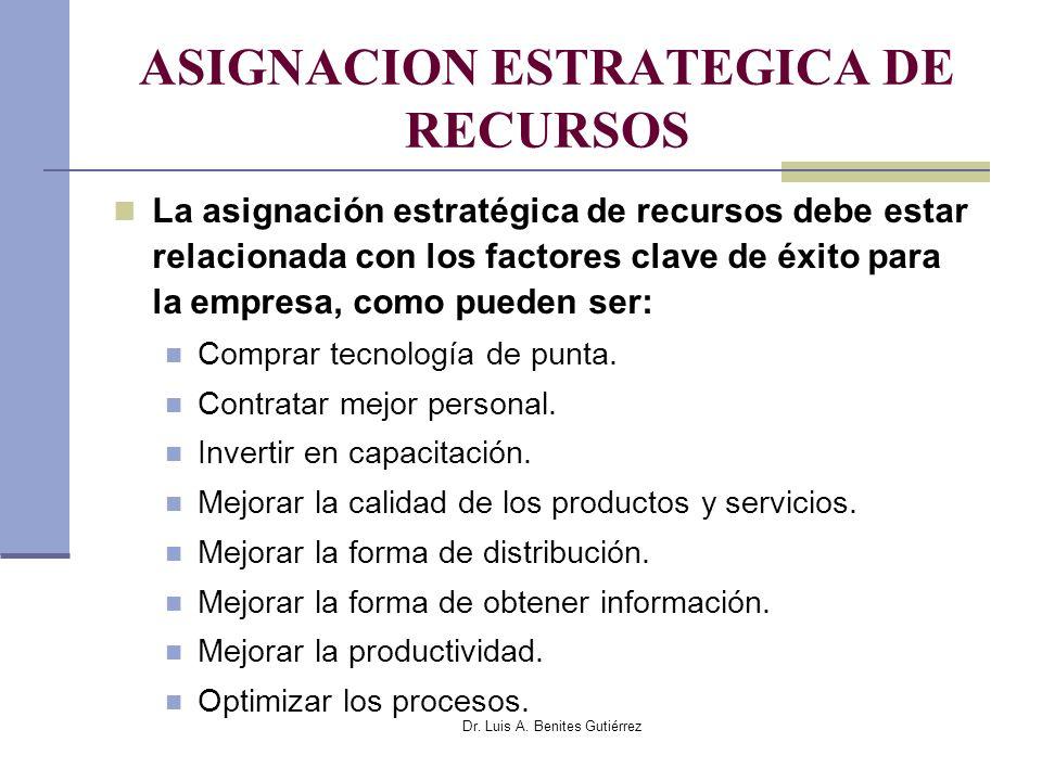 ASIGNACION ESTRATEGICA DE RECURSOS