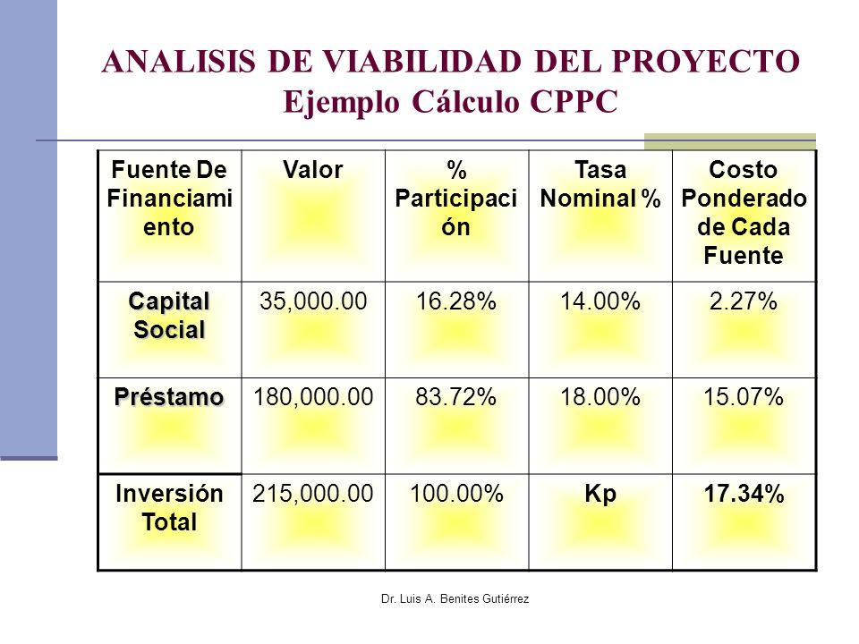 ANALISIS DE VIABILIDAD DEL PROYECTO Ejemplo Cálculo CPPC
