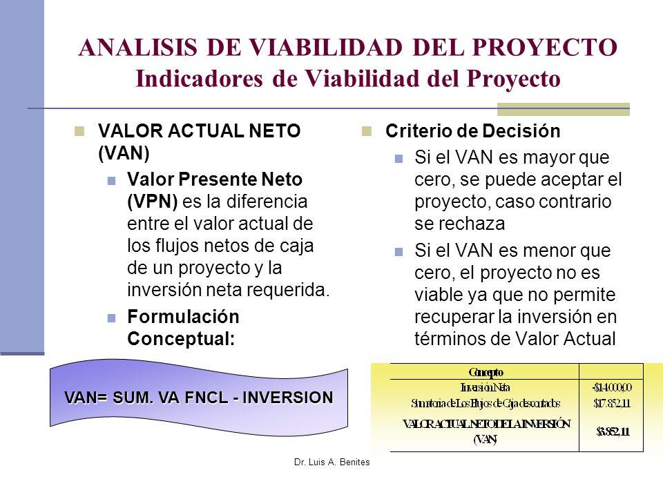 VAN= SUM. VA FNCL - INVERSION
