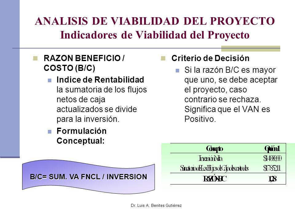 B/C= SUM. VA FNCL / INVERSION