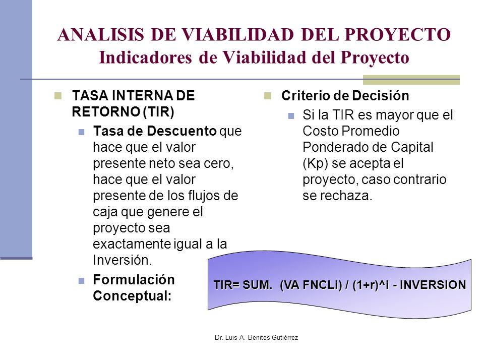 TIR= SUM. (VA FNCLi) / (1+r)^i - INVERSION