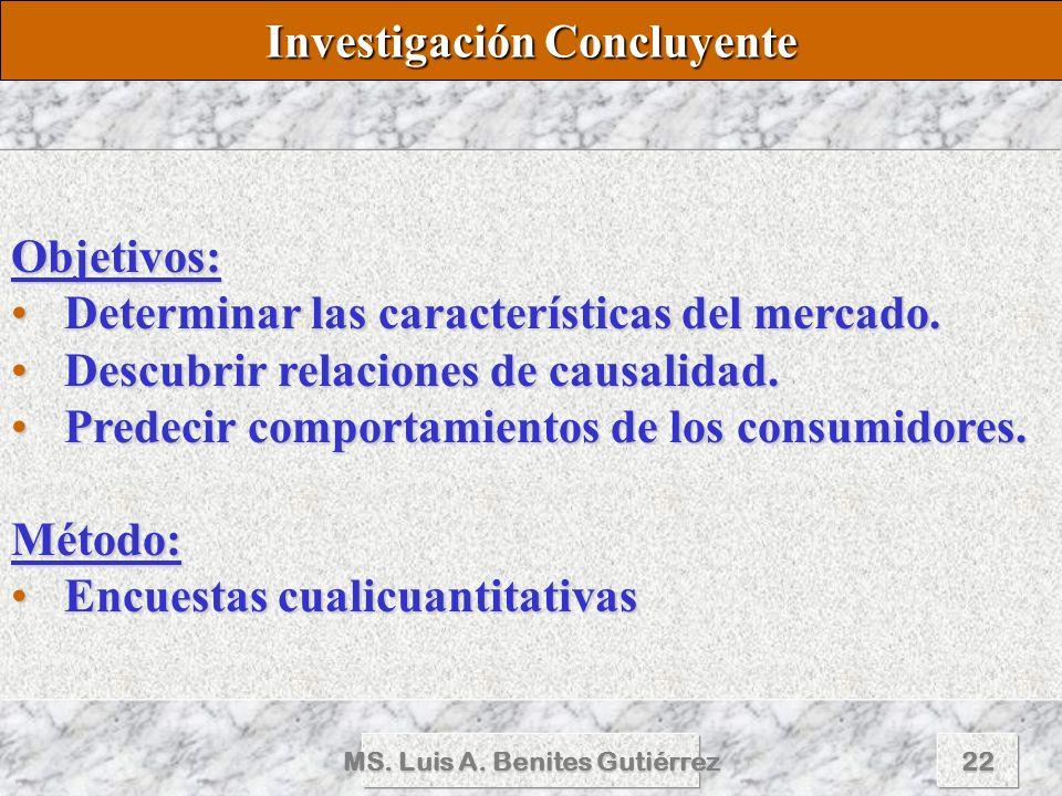 Investigación Concluyente MS. Luis A. Benites Gutiérrez